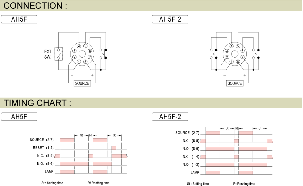 timer Intermatic Digital Timer Wiring Diagrams at Anly Timer Wiring Diagram